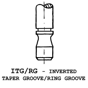 ITG/RG - Inverted Taper Groove / Ring Groove