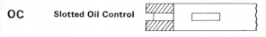 Slotted Oil Control
