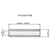 Type Diagram