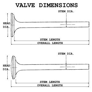 Valve Dimensions Key